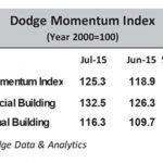 July 2015 Dodge-2
